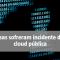 15% das empresas sofreram incidente de segurança na cloud pública