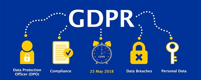 GDPR: Seeing Beyond Compliance to 3 Business Benefits