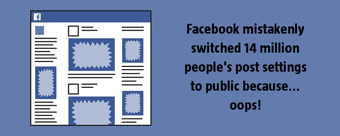 Facebook mistakenly switched 14 million people's post settings to public because... oops!