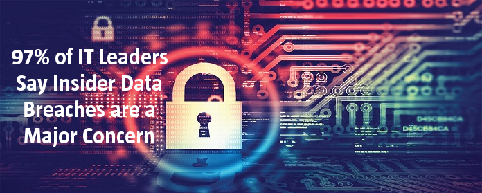97% of IT Leaders Say Insider Data Breaches are a Major Concern