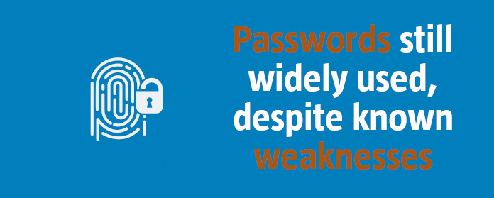 Passwords still widely used, despite known weaknesses