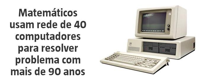 Matemáticos usam rede de 40 computadores para resolver problema com mais de 90 anos