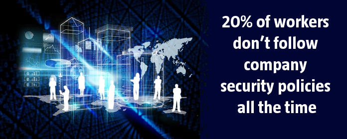 20% of workers don't follow company security policies all the time
